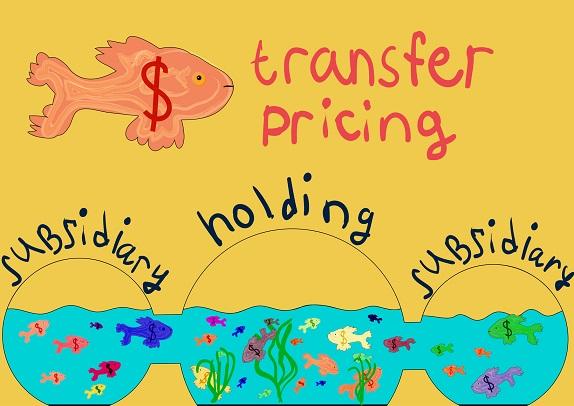 Transfer Pricing in Spain